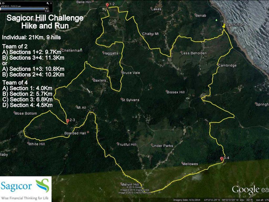 Sagicor Hill Challenge