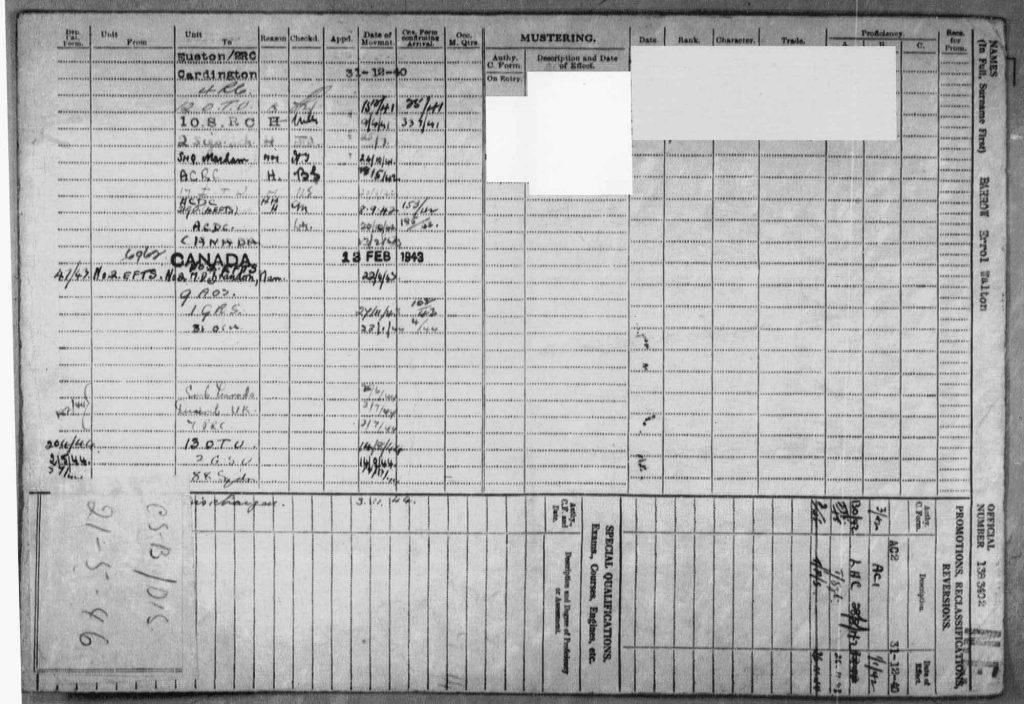 Errol Barrow's RAF war time record