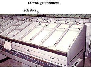 NAVFAC- Lewes LOFARgram writers