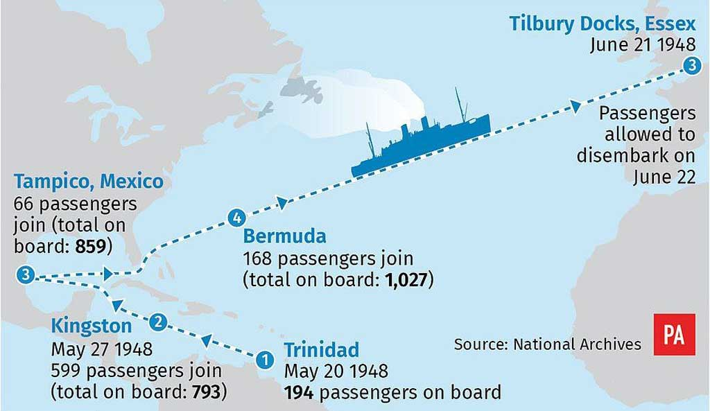HMT Empire Windrush journey to Britain - June 1948