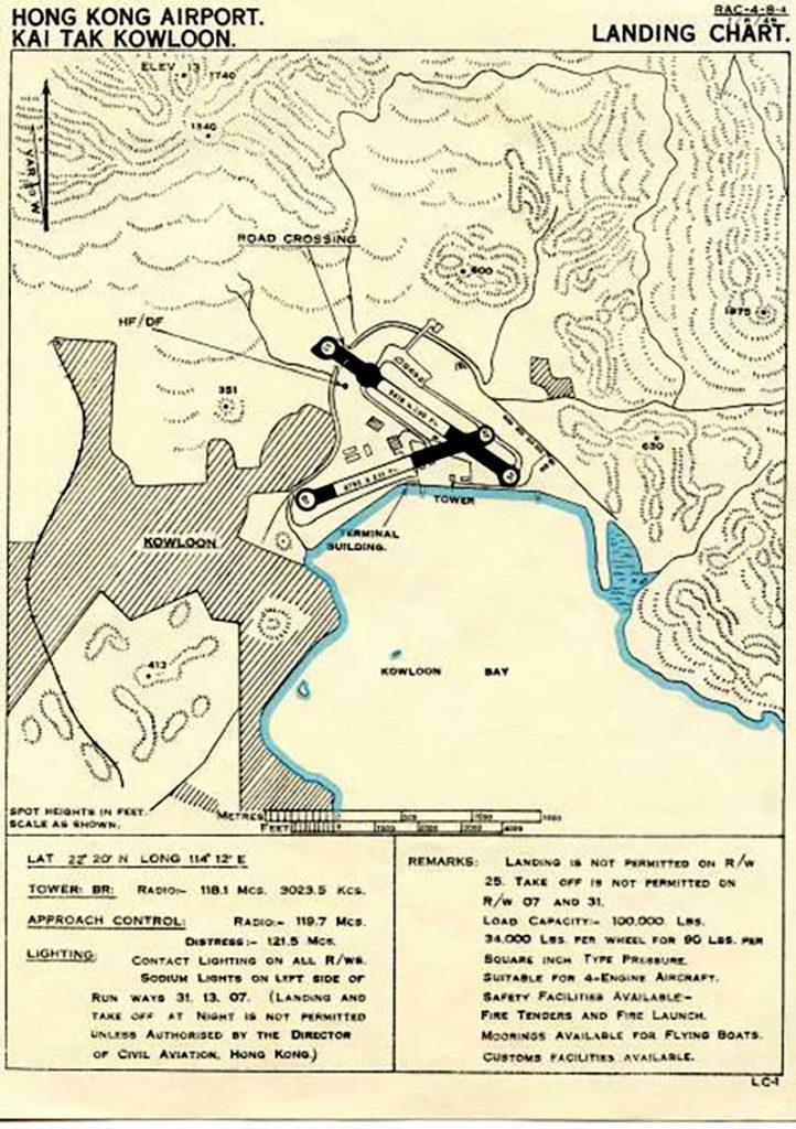 Kai Tak - landing chart 1950